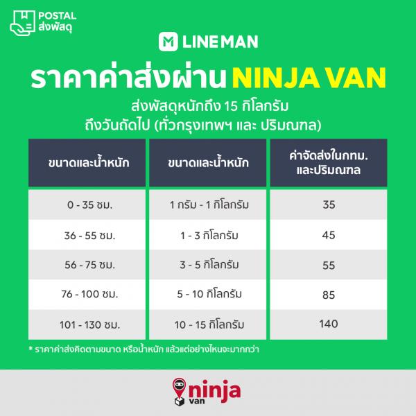 LINE MAN Parcel ราคา Ninja van